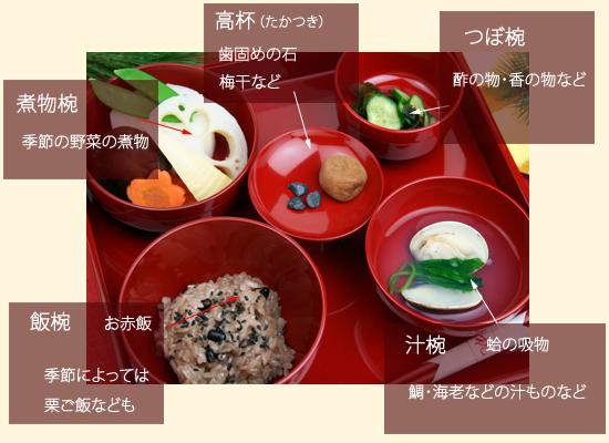 「お祝い料理」の歴史と献立の組み立て方 | リセマム